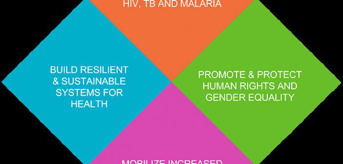 Глобалниот фонд ги зајакнува напорите за ставање крај на епидемиите!