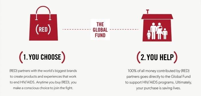 Глобалниот фонд аплаудира на значителната поддршка од Ирска